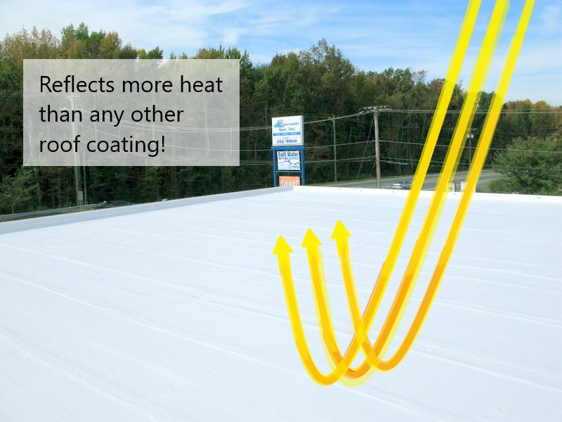 10 Benefits of White Roof Coatings or Cool Roofs